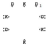 dqf-9